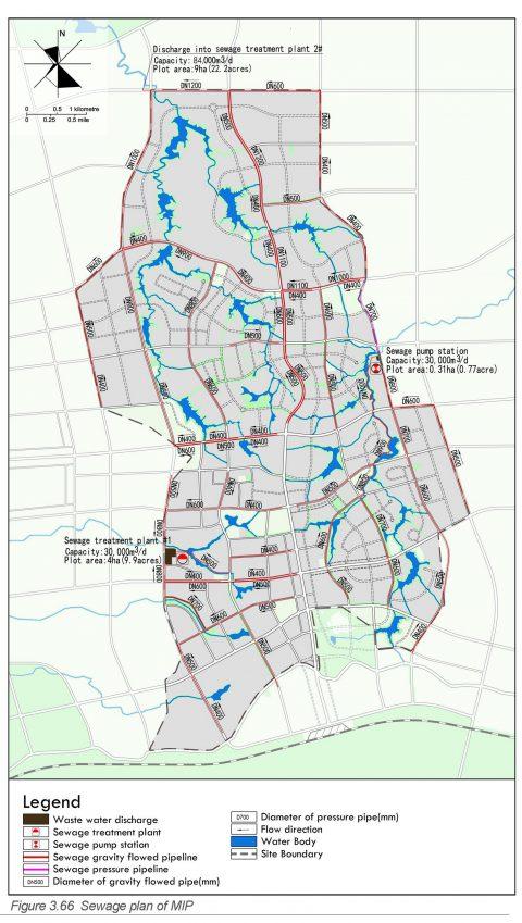 Sewage Plan